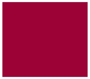 Jarida Group